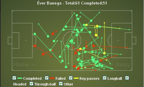 banega-passes-200113