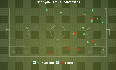 espanyol-tackles-060113