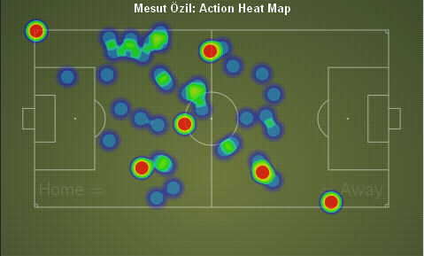ozil-heat-map-vs-valencia-200113